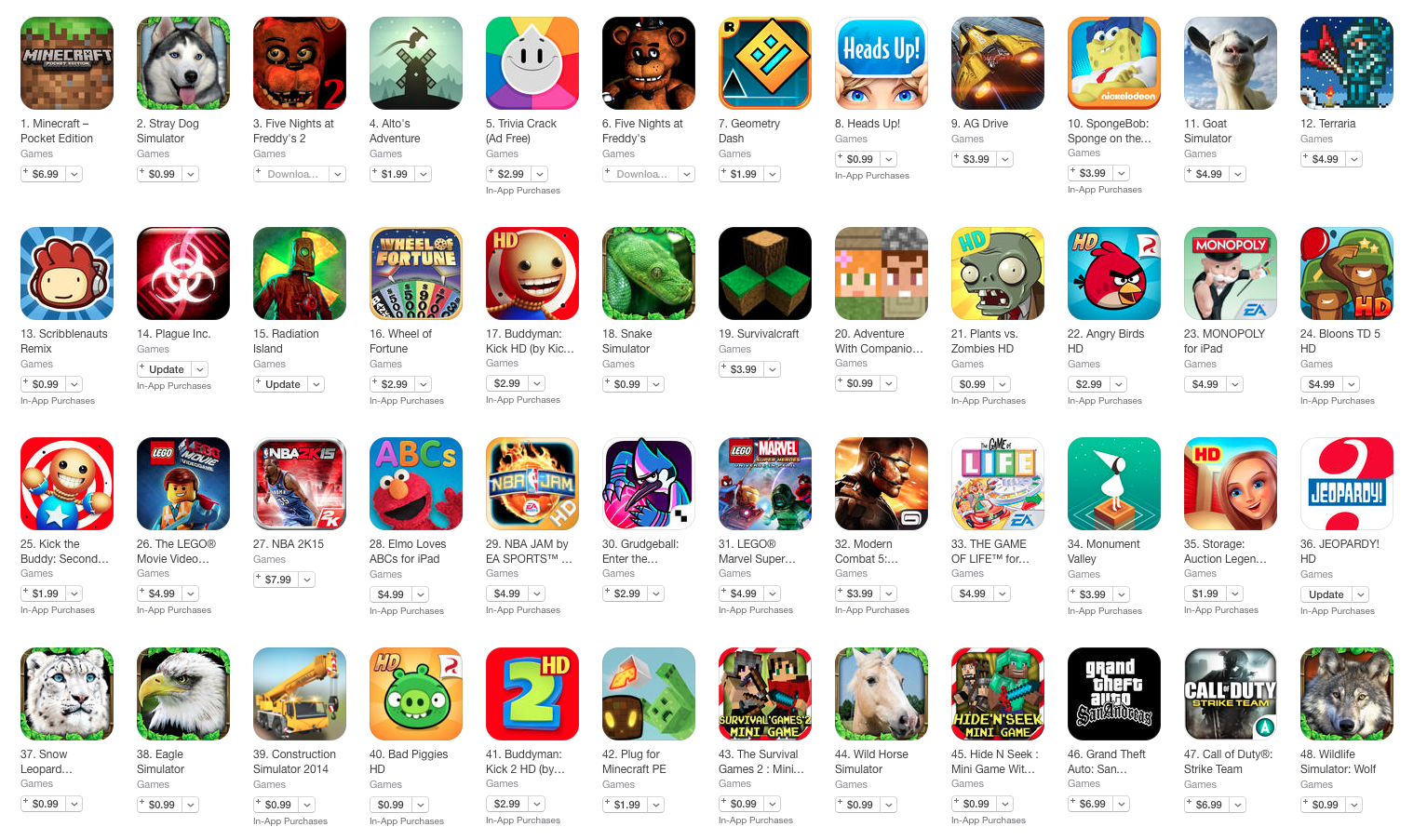 Best Free Games On The App Store